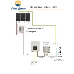 KIT SOLAIRE AUTOCONSOMMATION RESEAU 1110 WATTS 3 PANNEAUX RECOM 370W - 230V + MICRO ONDULEUR SOLAX MINI